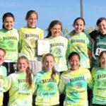 XC Sweeps Mid-Wach B League Meet